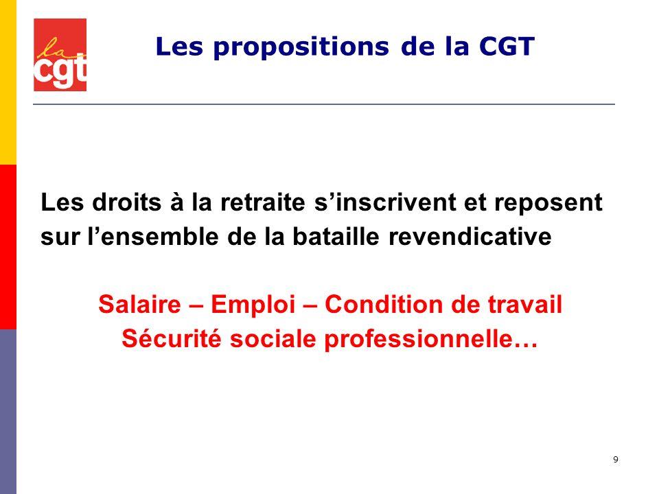 9 Les droits à la retraite sinscrivent et reposent sur lensemble de la bataille revendicative Salaire – Emploi – Condition de travail Sécurité sociale professionnelle… Les propositions de la CGT