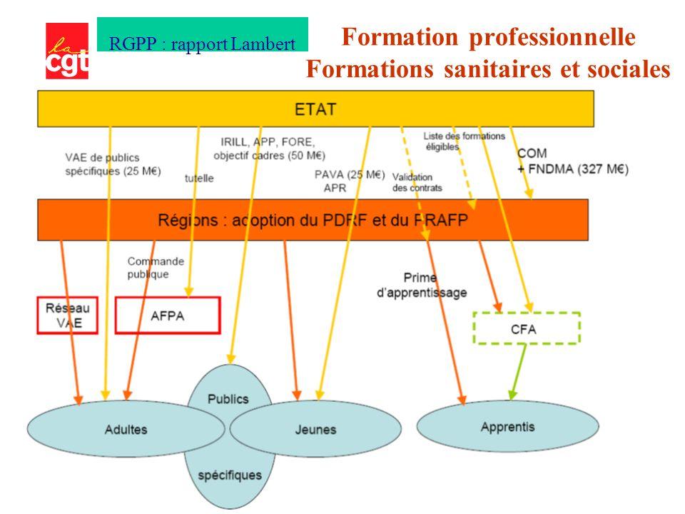 Formation professionnelle Formations sanitaires et sociales RGPP : rapport Lambert