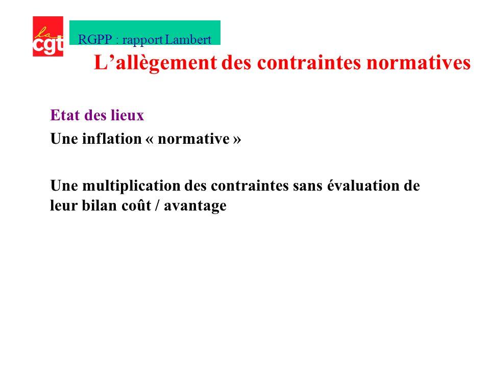 Etat des lieux Une inflation « normative » Une multiplication des contraintes sans évaluation de leur bilan coût / avantage Lallègement des contraintes normatives RGPP : rapport Lambert