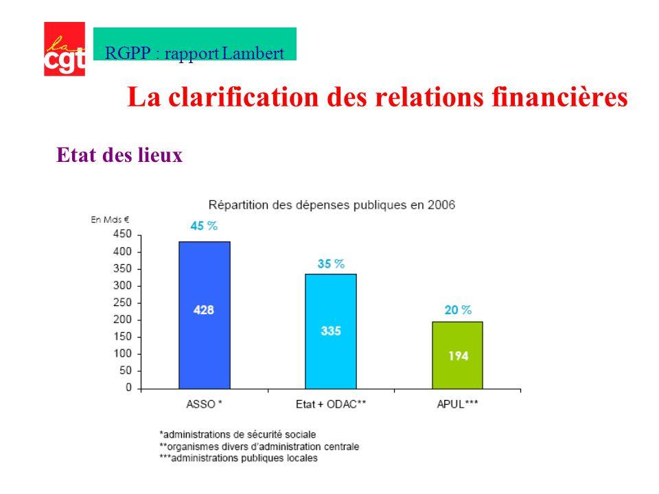 Etat des lieux La clarification des relations financières RGPP : rapport Lambert