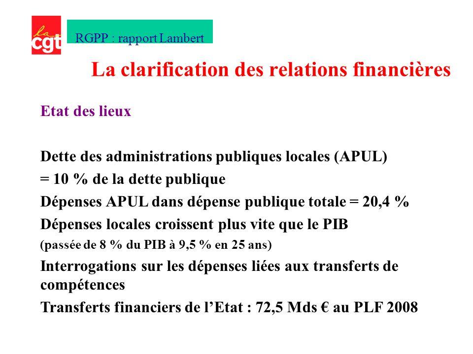 Etat des lieux Dette des administrations publiques locales (APUL) = 10 % de la dette publique Dépenses APUL dans dépense publique totale = 20,4 % Dépenses locales croissent plus vite que le PIB (passée de 8 % du PIB à 9,5 % en 25 ans) Interrogations sur les dépenses liées aux transferts de compétences Transferts financiers de lEtat : 72,5 Mds au PLF 2008 La clarification des relations financières RGPP : rapport Lambert
