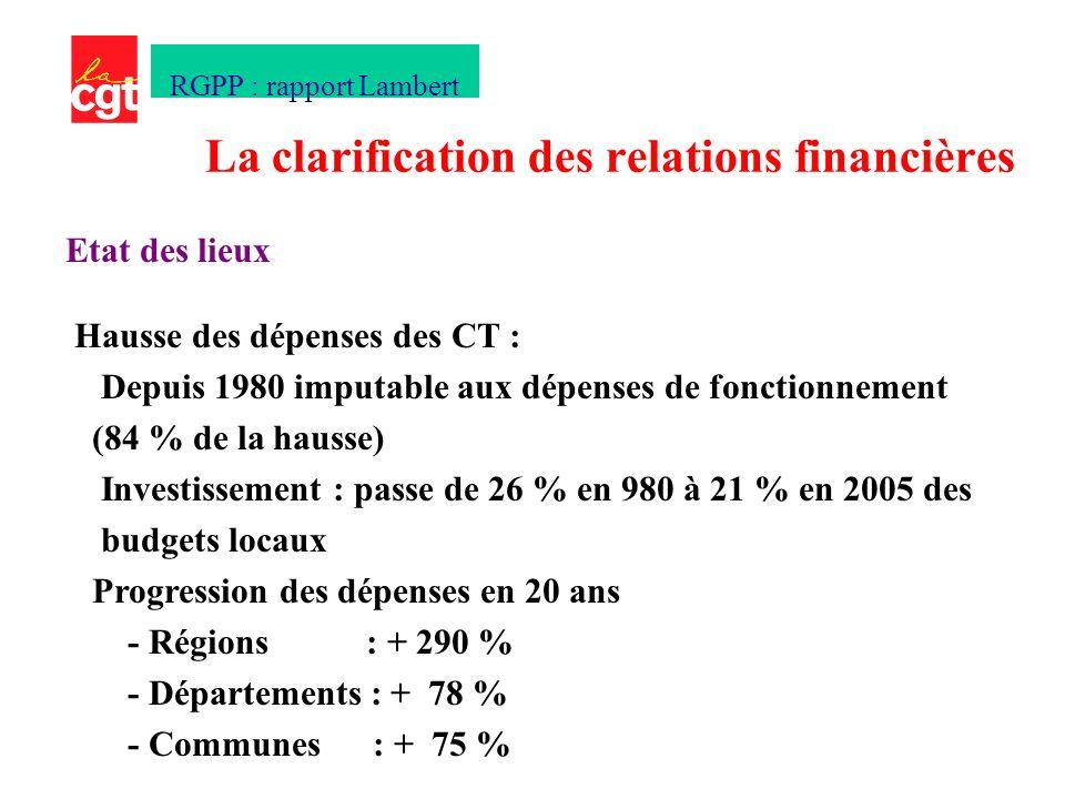 Etat des lieux Hausse des dépenses des CT : Depuis 1980 imputable aux dépenses de fonctionnement (84 % de la hausse) Investissement : passe de 26 % en 980 à 21 % en 2005 des budgets locaux Progression des dépenses en 20 ans - Régions : + 290 % - Départements : + 78 % - Communes : + 75 % La clarification des relations financières RGPP : rapport Lambert