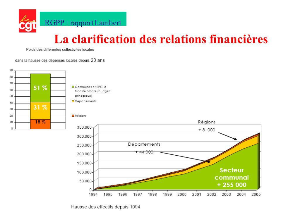 La clarification des relations financières RGPP : rapport Lambert