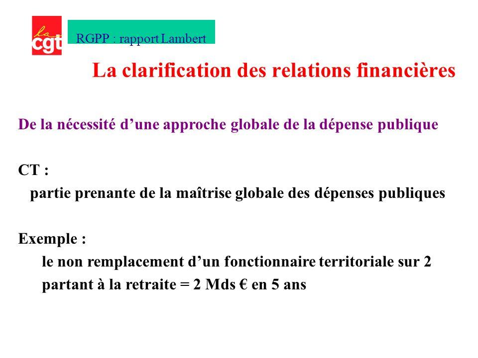 De la nécessité dune approche globale de la dépense publique CT : partie prenante de la maîtrise globale des dépenses publiques Exemple : le non remplacement dun fonctionnaire territoriale sur 2 partant à la retraite = 2 Mds en 5 ans La clarification des relations financières RGPP : rapport Lambert