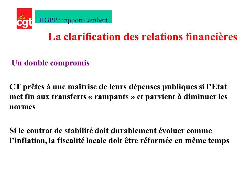 Un double compromis CT prêtes à une maîtrise de leurs dépenses publiques si lEtat met fin aux transferts « rampants » et parvient à diminuer les normes Si le contrat de stabilité doit durablement évoluer comme linflation, la fiscalité locale doit être réformée en même temps La clarification des relations financières RGPP : rapport Lambert