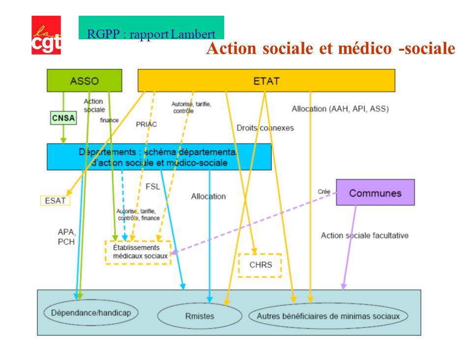 Action sociale et médico -sociale RGPP : rapport Lambert