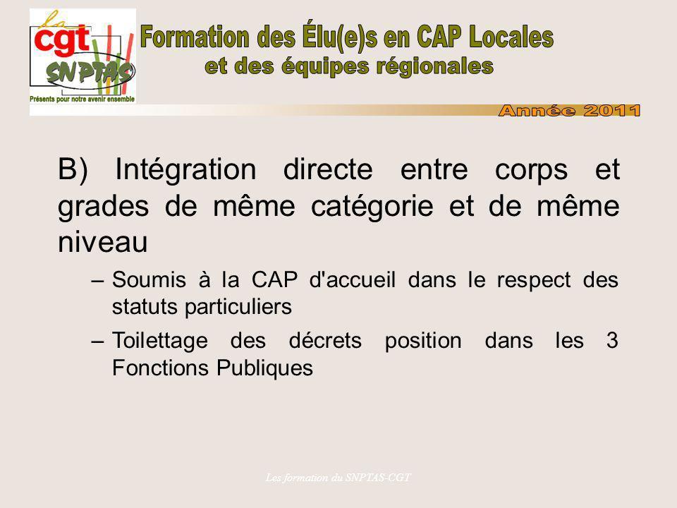 Les formation du SNPTAS-CGT B) Intégration directe entre corps et grades de même catégorie et de même niveau –Soumis à la CAP d'accueil dans le respec