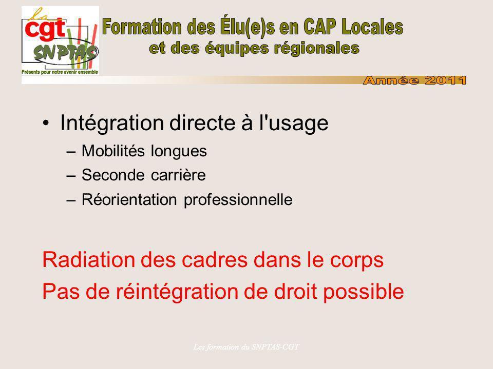 Les formation du SNPTAS-CGT Intégration directe à l'usage –Mobilités longues –Seconde carrière –Réorientation professionnelle Radiation des cadres dan
