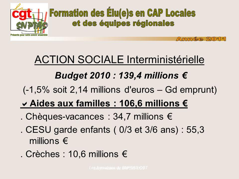 Les formation du SNPTAS-CGT ACTION SOCIALE Interministérielle Budget 2010 : 139,4 millions (-1,5% soit 2,14 millions d euros – Gd emprunt) Aides aux familles : 106,6 millions.