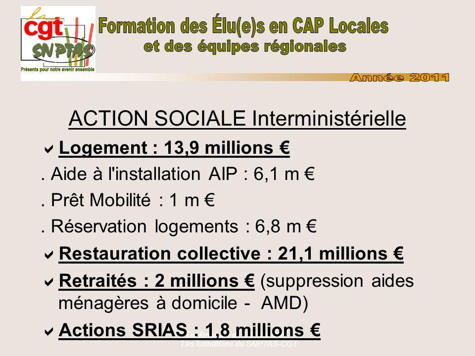 Les formation du SNPTAS-CGT ACTION SOCIALE Interministérielle Logement : 13,9 millions.
