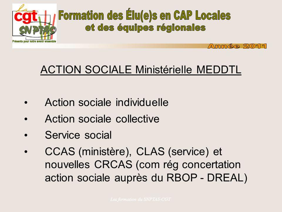 Les formation du SNPTAS-CGT ACTION SOCIALE ministérielle (MEDDTL) Budget 2010 : 22,6 millions (BOP 217) (pas dimpact du gd emprunt annoncé pour action sociale MEDDTL …) Soutien aux familles : 5,7 millions (masse salariale – titre 2) Politique en faveur des enfants : 2 millions Restauration collective : 9,9 millions CIL (crédits dinitiative locale) : 0,46 millions Associations : 3,8 millions Logement (résa) : 0,7 million