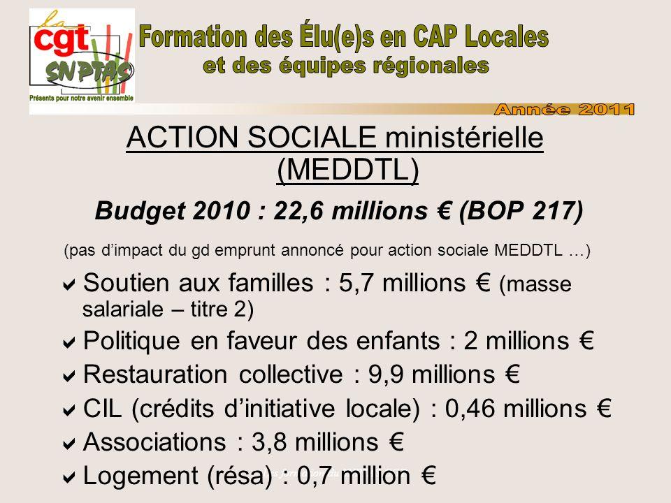 Les formation du SNPTAS-CGT ACTION SOCIALE ministérielle (MEDDTL) Budget 2010 : 22,6 millions (BOP 217) (pas dimpact du gd emprunt annoncé pour action