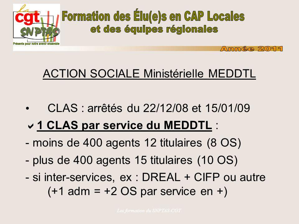 Les formation du SNPTAS-CGT ACTION SOCIALE Ministérielle MEDDTL - situation DDT (M) : La charte de gestion des DDI prévoit :.
