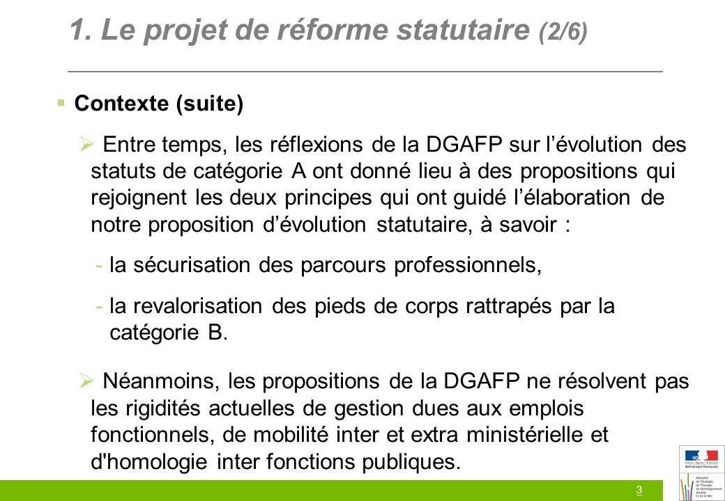 3 1. Le projet de réforme statutaire (2/6) Contexte (suite) Entre temps, les réflexions de la DGAFP sur lévolution des statuts de catégorie A ont donn