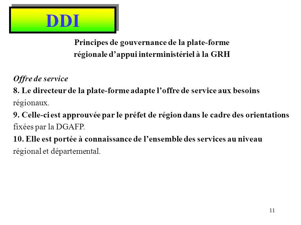 DDI Principes de gouvernance de la plate-forme régionale dappui interministériel à la GRH Pilotage de la plateforme 11.