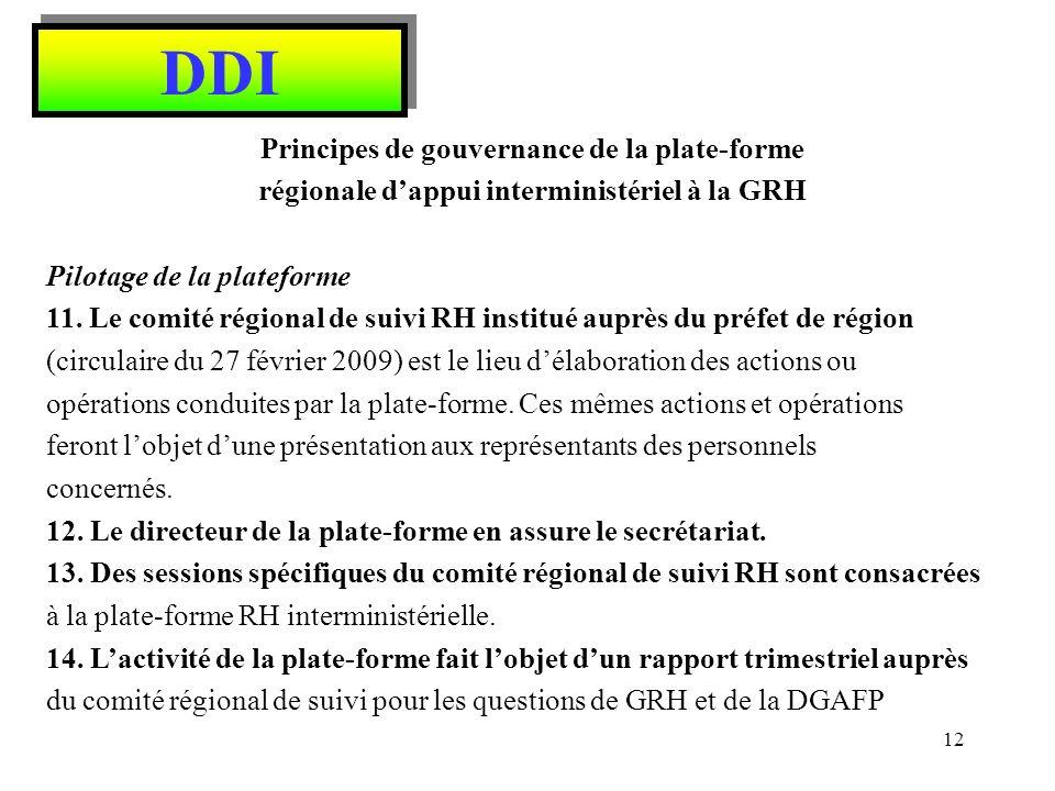 DDI Principes de gouvernance de la plate-forme régionale dappui interministériel à la GRH Plan interministériel régional de GPRH 15.