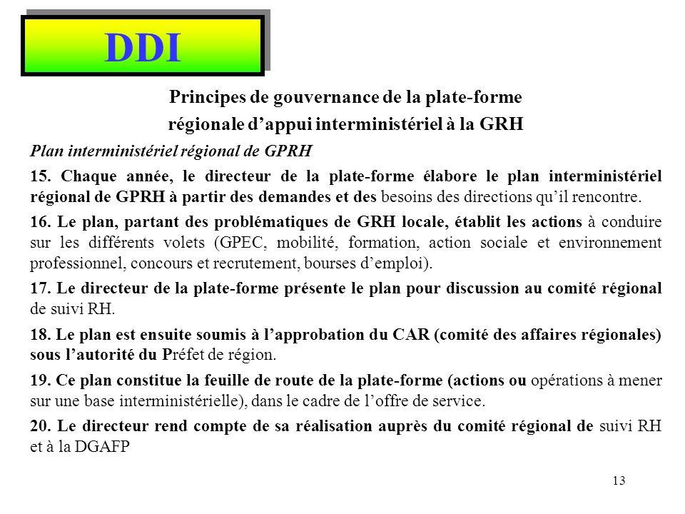 DDI Principes de gouvernance de la plate-forme régionale dappui interministériel à la GRH Mise en oeuvre du plan régional 21.