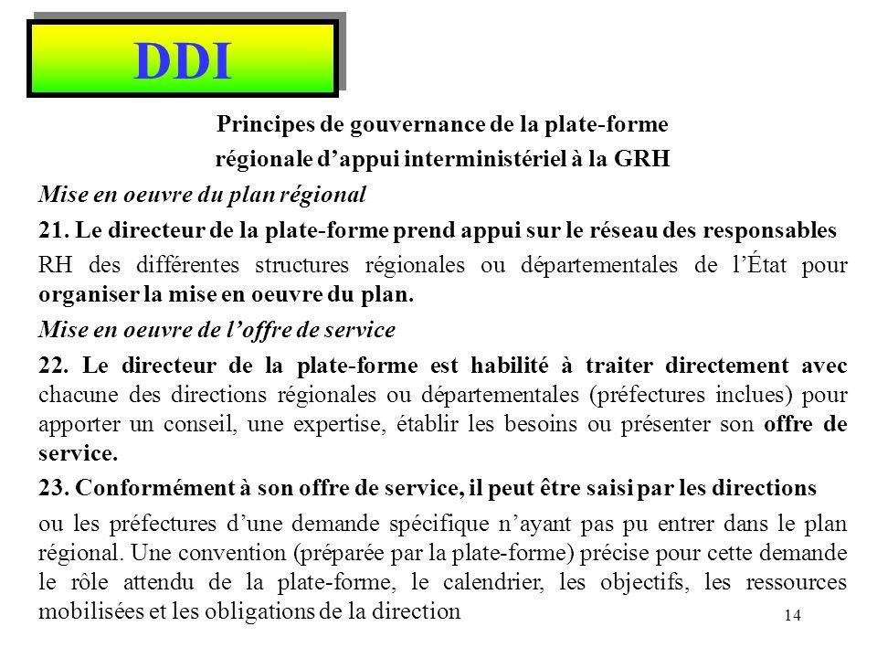 DDI Principes de gouvernance de la plate-forme régionale dappui interministériel à la GRH Animation du réseau 24.