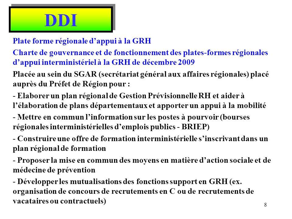 DDI Principes de gouvernance de la plate-forme régionale dappui interministériel à la GRH La plate-forme travaille sous légide du SGAR (secrétariat général aux affaires régionales), placé sous lautorité du préfet de région 1.