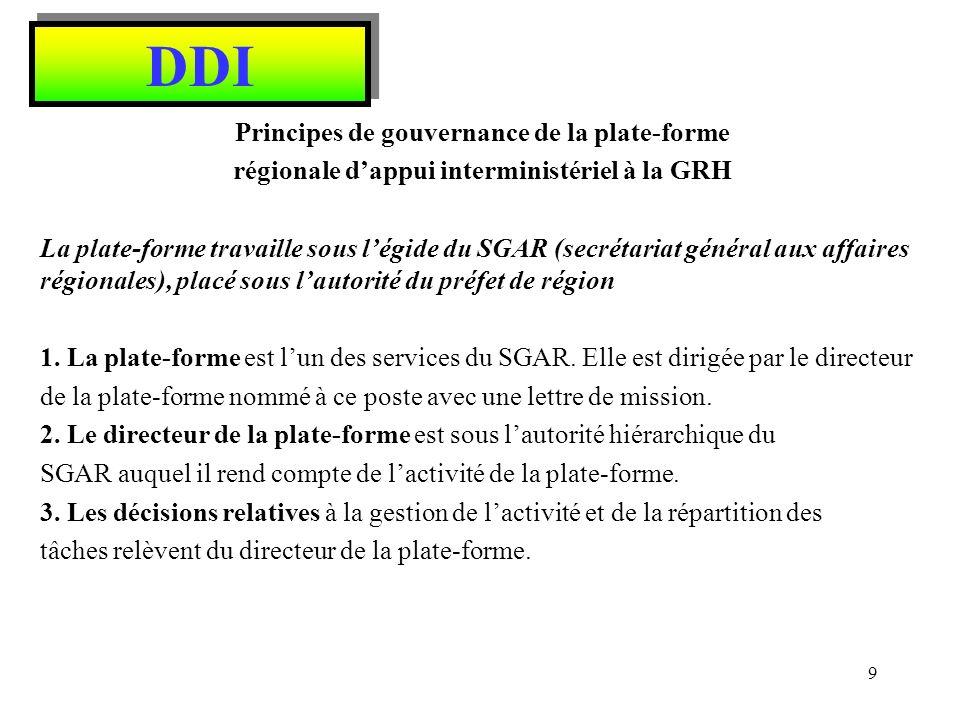 DDI Principes de gouvernance de la plate-forme régionale dappui interministériel à la GRH Budget dévolu 4.