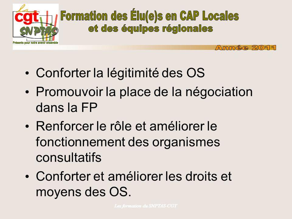 Les formation du SNPTAS-CGT Conforter la légitimité des OS Promouvoir la place de la négociation dans la FP Renforcer le rôle et améliorer le fonctionnement des organismes consultatifs Conforter et améliorer les droits et moyens des OS.