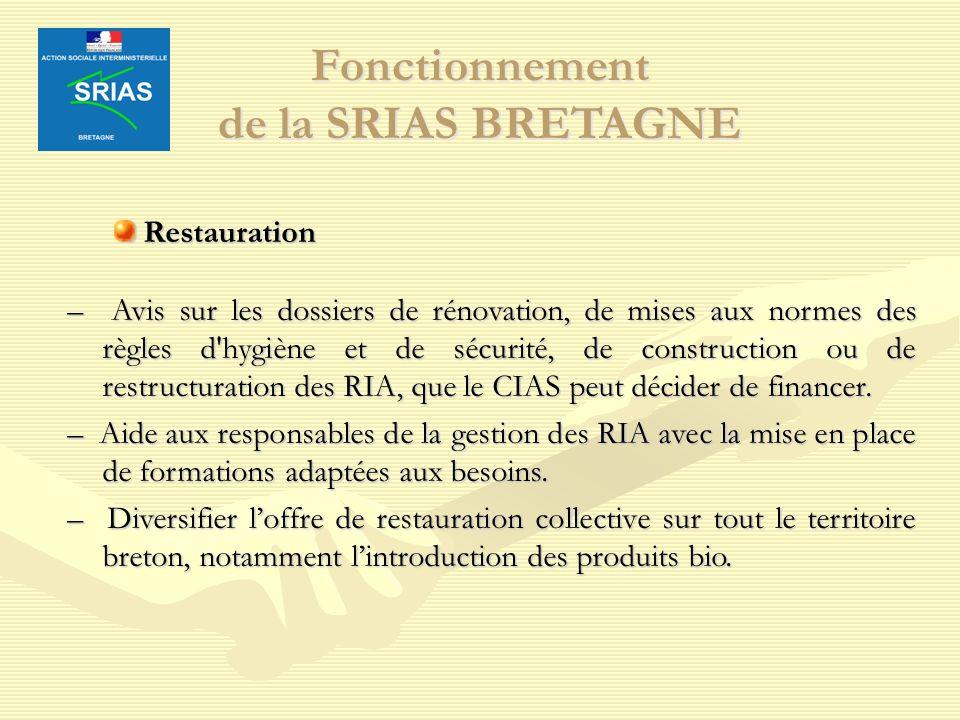 Fonctionnement de la SRIAS BRETAGNE Restauration – Avis sur les dossiers de rénovation, de mises aux normes des règles d hygiène et de sécurité, de construction ou de restructuration des RIA, que le CIAS peut décider de financer.