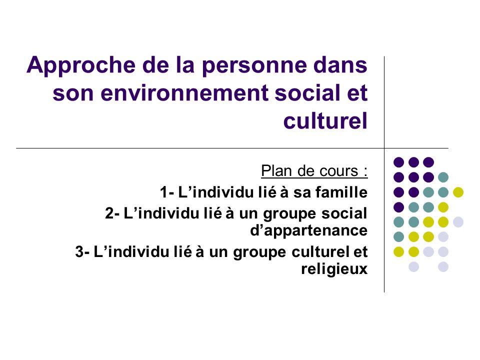 Approche de la personne dans son environnement social et culturel Plan de cours : 1- Lindividu lié à sa famille 2- Lindividu lié à un groupe social da