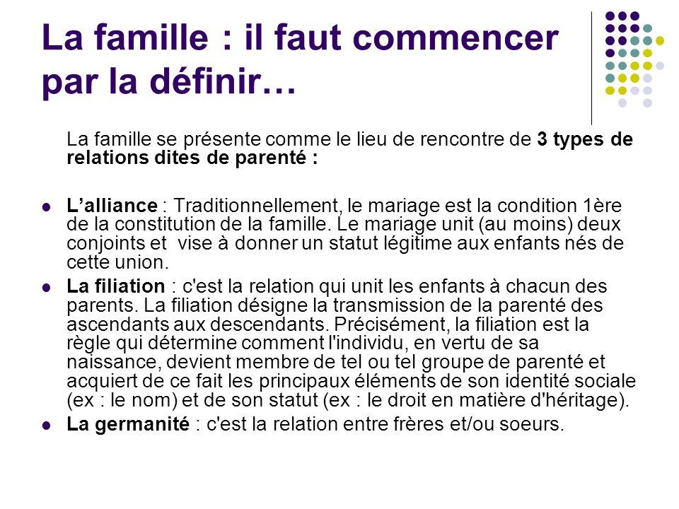 La famille : il faut commencer par la définir… La famille se présente comme le lieu de rencontre de 3 types de relations dites de parenté : Lalliance