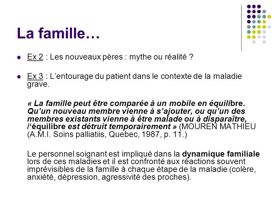 La famille… Ex 2 : Les nouveaux pères : mythe ou réalité ? Ex 3 : Lentourage du patient dans le contexte de la maladie grave. « La famille peut être c