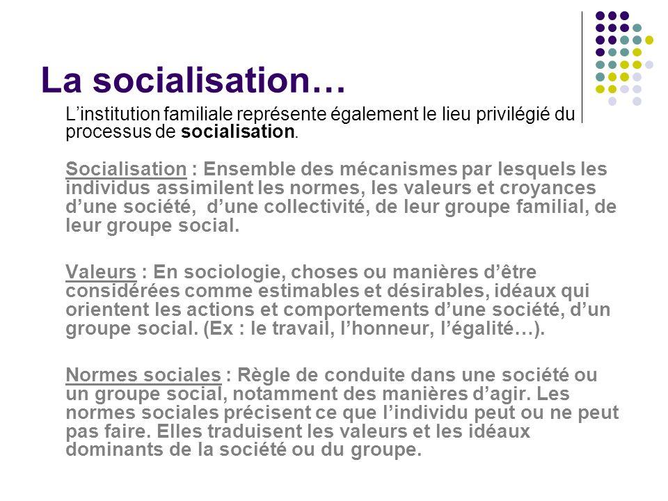 La socialisation… Linstitution familiale représente également le lieu privilégié du processus de socialisation. Socialisation : Ensemble des mécanisme