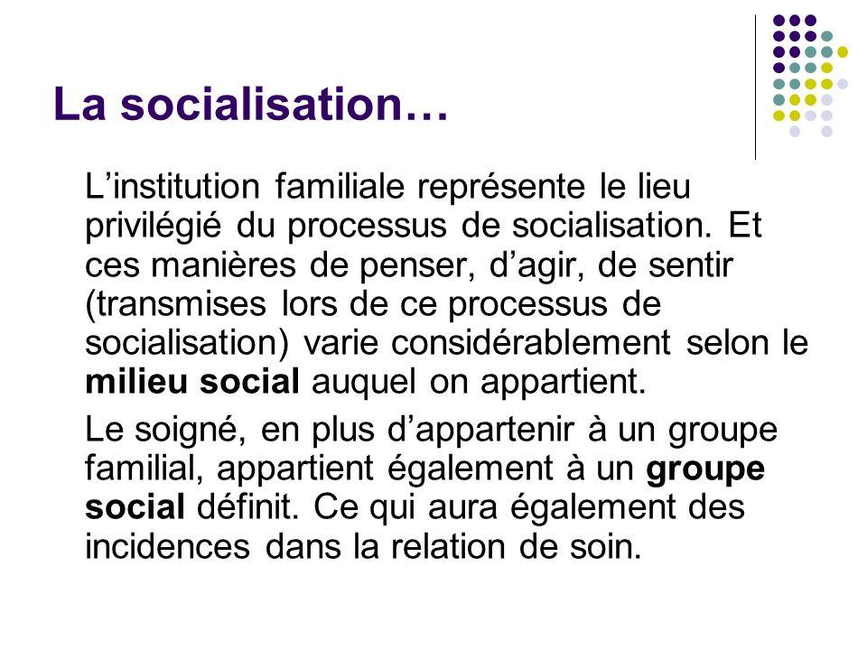 La socialisation… Linstitution familiale représente le lieu privilégié du processus de socialisation. Et ces manières de penser, dagir, de sentir (tra