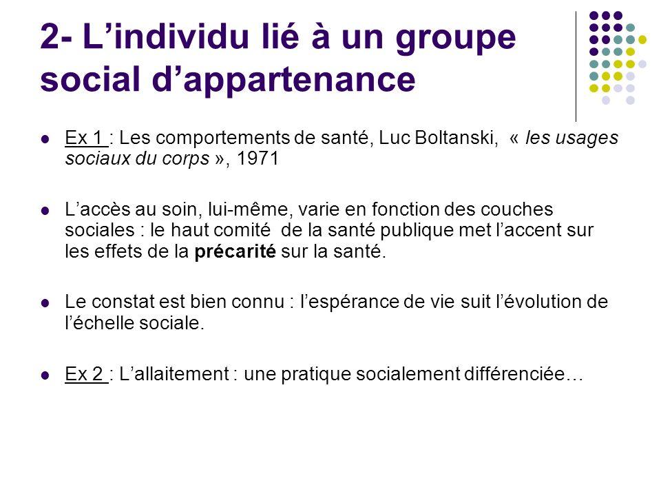 2- Lindividu lié à un groupe social dappartenance Ex 1 : Les comportements de santé, Luc Boltanski, « les usages sociaux du corps », 1971 Laccès au so