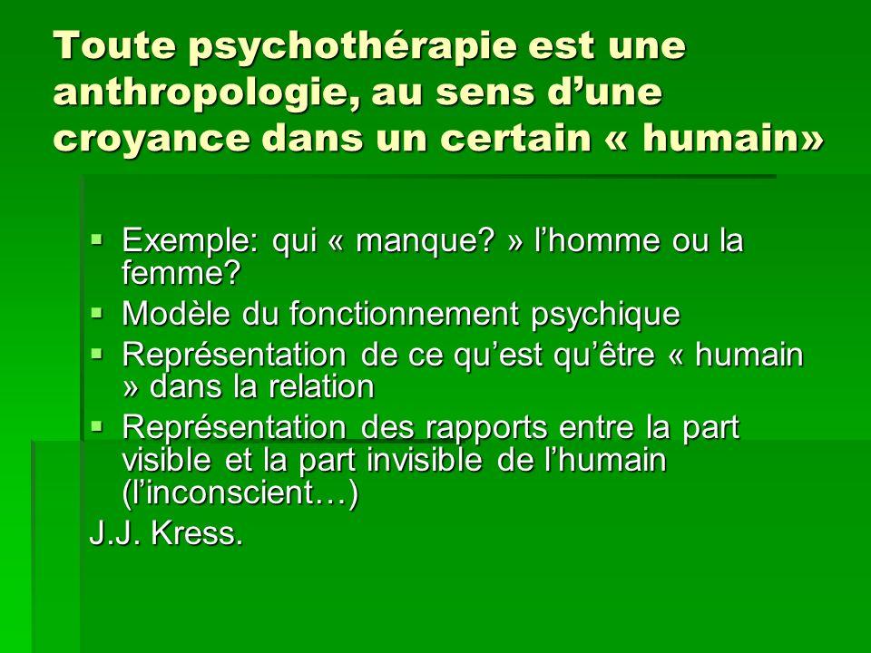 Toute psychothérapie est une anthropologie, au sens dune croyance dans un certain « humain» Exemple: qui « manque? » lhomme ou la femme? Exemple: qui