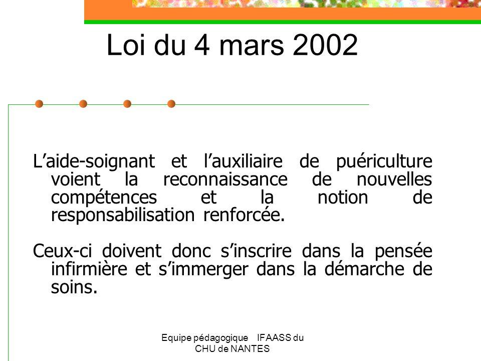 Equipe pédagogique IFAASS du CHU de NANTES Loi du 4 mars 2002 Laide-soignant et lauxiliaire de puériculture voient la reconnaissance de nouvelles comp