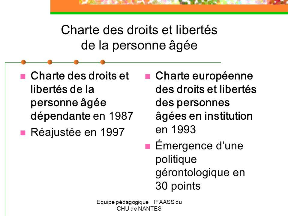 Equipe pédagogique IFAASS du CHU de NANTES La charte de la personne âgée dépendante (1997) Toute personne âg é e d é pendante garde la libert é de choisir son mode de vie.