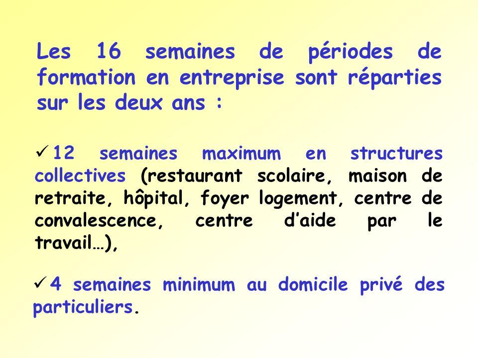 Les 16 semaines de périodes de formation en entreprise sont réparties sur les deux ans : 12 semaines maximum en structures collectives (restaurant sco