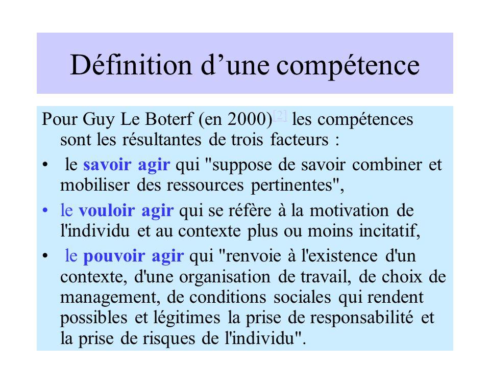 Définition dune compétence Pour Guy Le Boterf (en 2000) [2] les compétences sont les résultantes de trois facteurs : [2] le savoir agir qui
