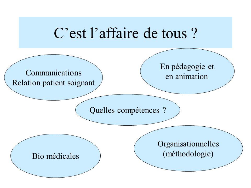Cest laffaire de tous ? Quelles compétences ? Communications Relation patient soignant En pédagogie et en animation Bio médicales Organisationnelles (