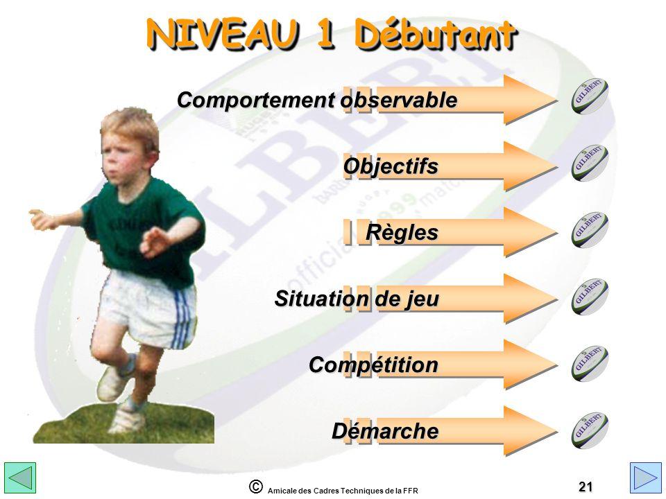 © Amicale des Cadres Techniques de la FFR 21 NIVEAU 1 Débutant Comportement observable Objectifs Règles Situation de jeu Compétition Démarche
