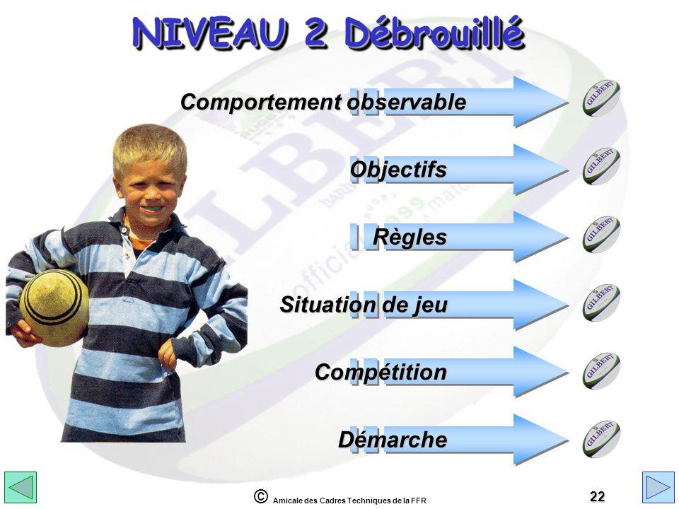 © Amicale des Cadres Techniques de la FFR 22 NIVEAU 2 Débrouillé Comportement observable Objectifs Règles Situation de jeu Compétition Démarche