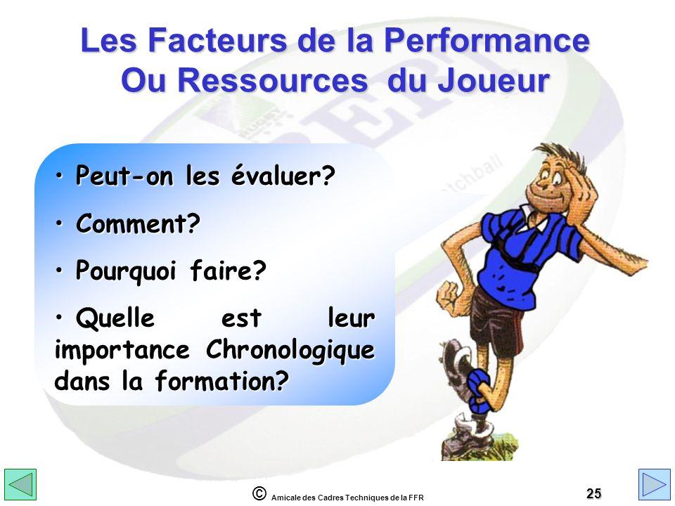 © Amicale des Cadres Techniques de la FFR 25 Les Facteurs de la Performance Ou Ressources du Joueur Peut-on les évaluer? Peut-on les évaluer? Comment?