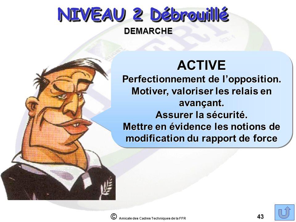 © Amicale des Cadres Techniques de la FFR 43 NIVEAU 2 Débrouillé DEMARCHE ACTIVE Perfectionnement de lopposition. Motiver, valoriser les relais en ava