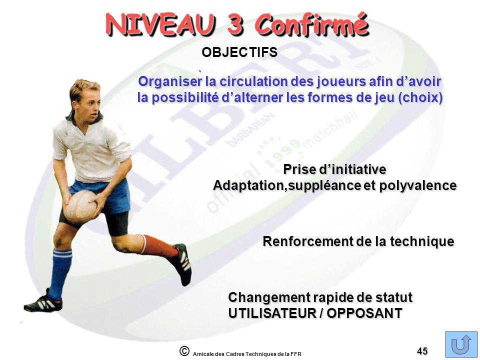© Amicale des Cadres Techniques de la FFR 45 NIVEAU 3 Confirmé OBJECTIFS Organiser la circulation des joueurs afin davoir la possibilité dalterner les