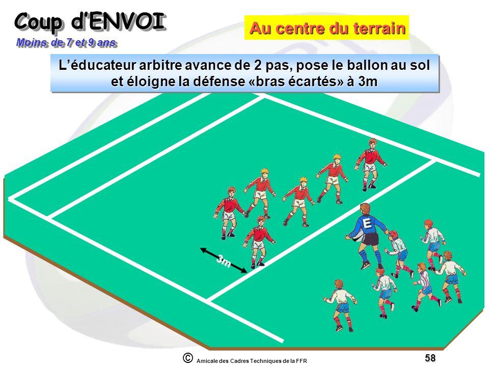 © Amicale des Cadres Techniques de la FFR 58 Moins de 7 et 9 ans EE Coup dENVOI Au centre du terrain Léducateur arbitre avance de 2 pas, pose le ballo