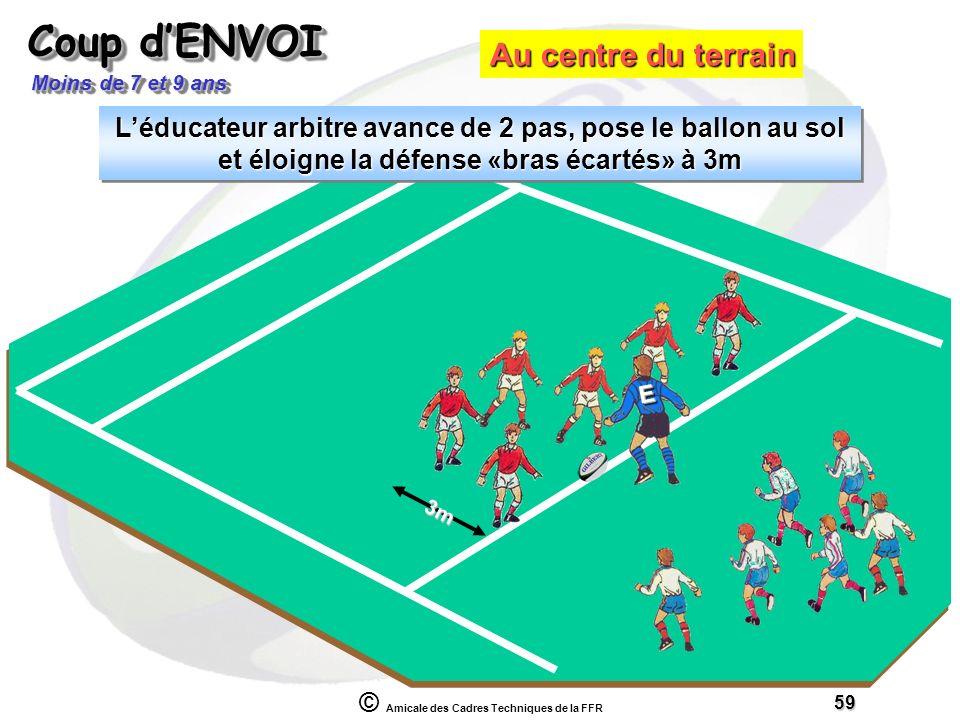 © Amicale des Cadres Techniques de la FFR 59 Moins de 7 et 9 ans EE Coup dENVOI Au centre du terrain Léducateur arbitre avance de 2 pas, pose le ballo