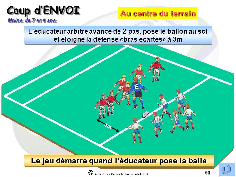 © Amicale des Cadres Techniques de la FFR 60 Moins de 7 et 9 ans EE Coup dENVOI Au centre du terrain Léducateur arbitre avance de 2 pas, pose le ballo