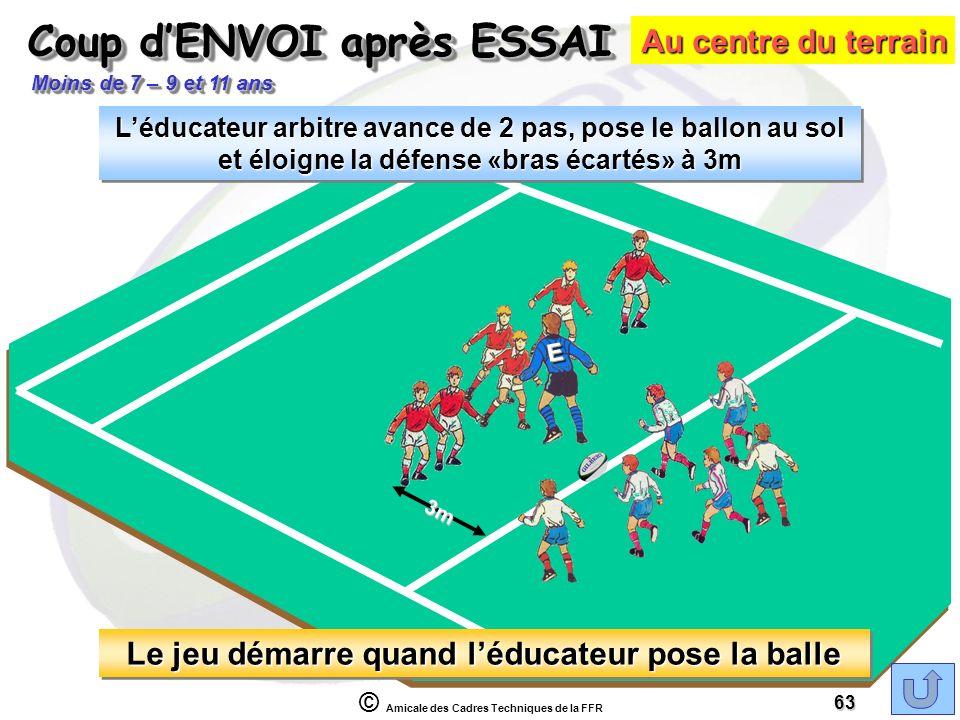 © Amicale des Cadres Techniques de la FFR 63 EE Léducateur arbitre avance de 2 pas, pose le ballon au sol et éloigne la défense «bras écartés» à 3m 3m