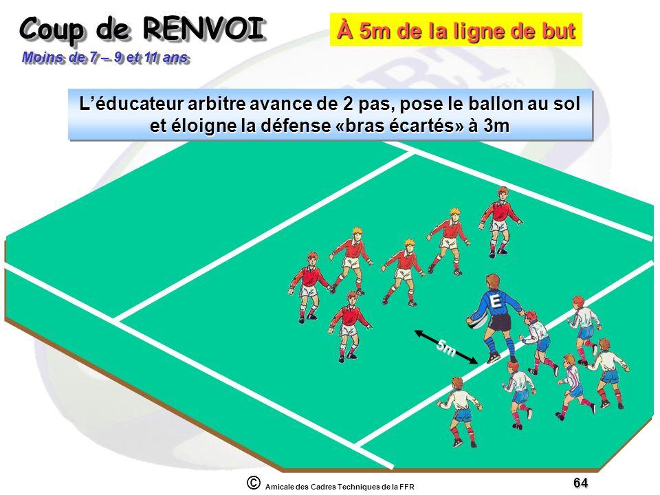 © Amicale des Cadres Techniques de la FFR 64 EE À 5m de la ligne de but Léducateur arbitre avance de 2 pas, pose le ballon au sol et éloigne la défens