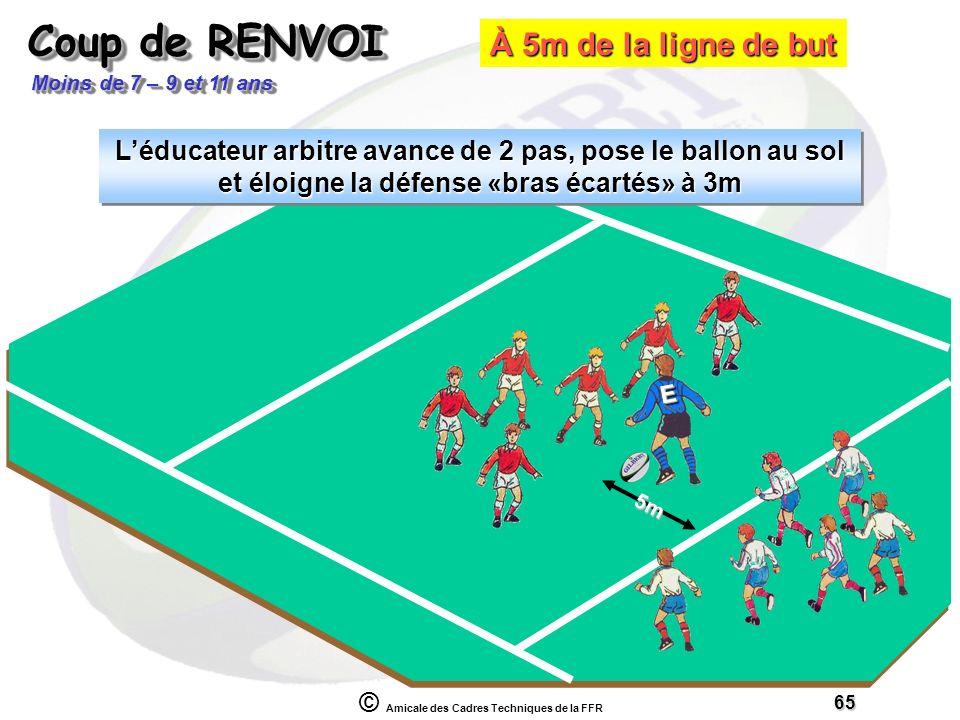 © Amicale des Cadres Techniques de la FFR 65 EE À 5m de la ligne de but Léducateur arbitre avance de 2 pas, pose le ballon au sol et éloigne la défens