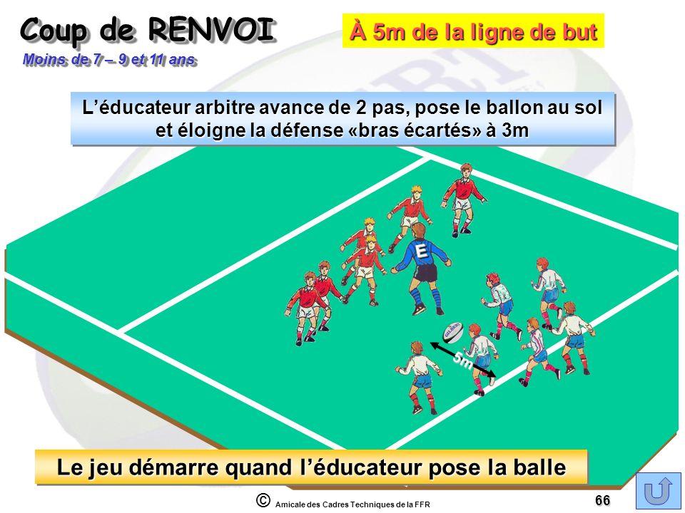 © Amicale des Cadres Techniques de la FFR 66 EE À 5m de la ligne de but Léducateur arbitre avance de 2 pas, pose le ballon au sol et éloigne la défens